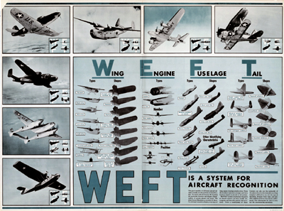 Click here to go to Wartime Airctaft charts